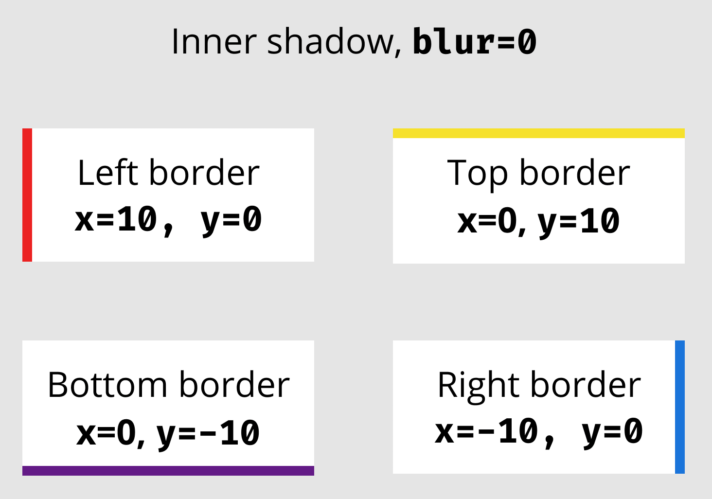 An inner shadow effect on each side of four rectangles