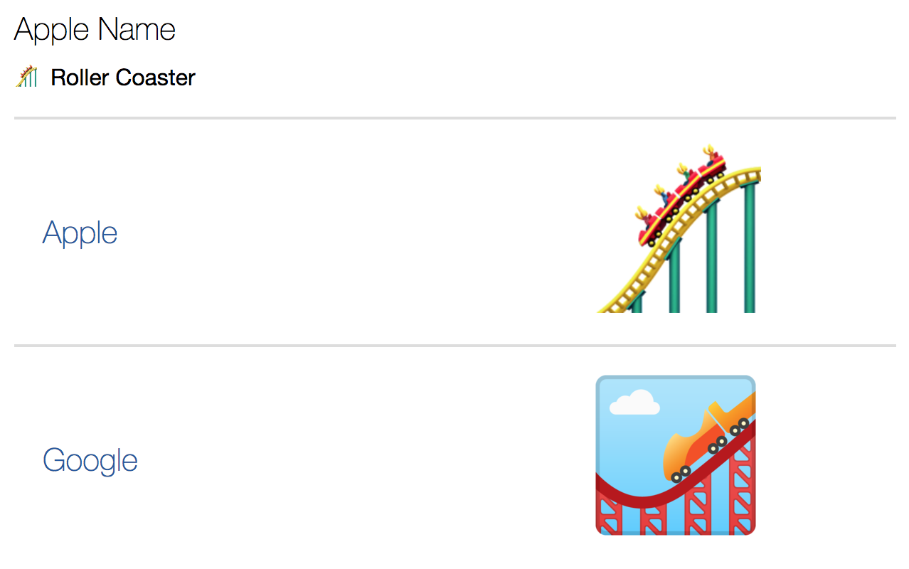 Comparison of roller coaster emoji icons between Apple and Google platforms